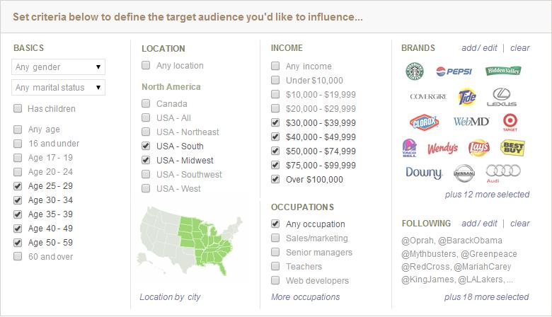 Influencer marketing audience analysis - demographics pro