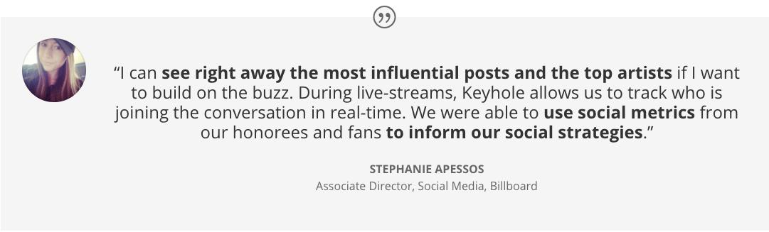 Billboard using Keyhole to determine Social Metrics