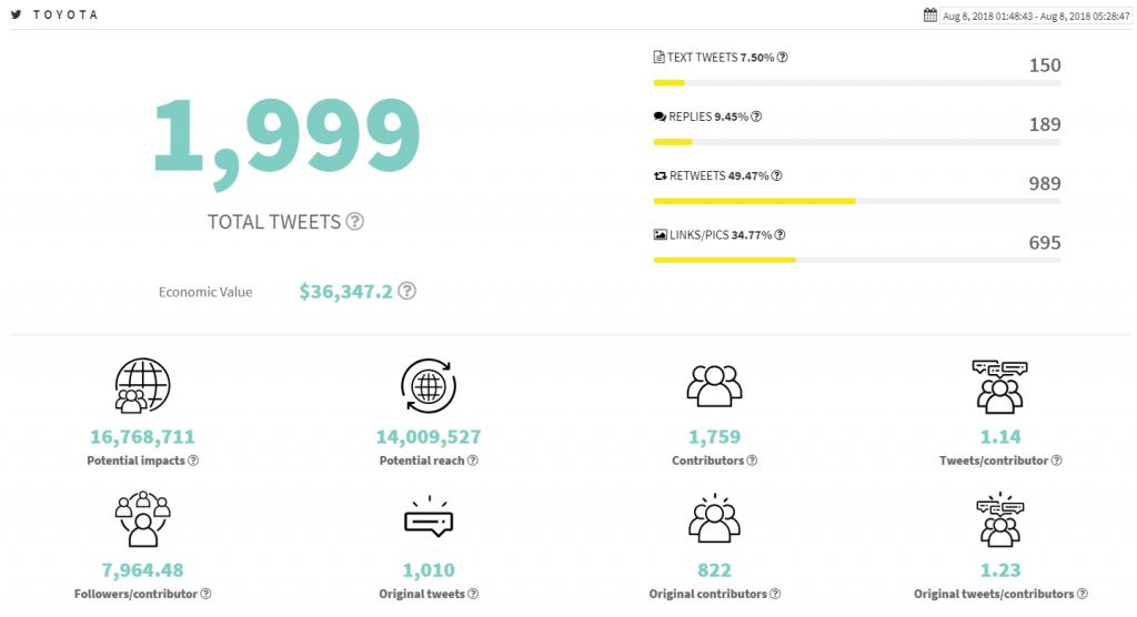 TweetBinder - Top 3 Topsy Alternatives