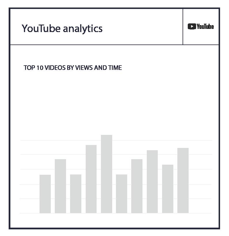 Youtube-analytics-channel