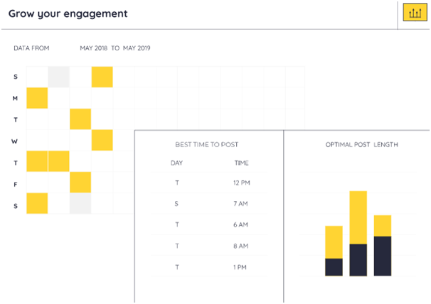 Instagram SEO - Grow your engagement